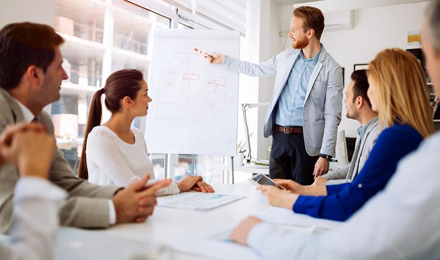 успешность компании и менеджмент